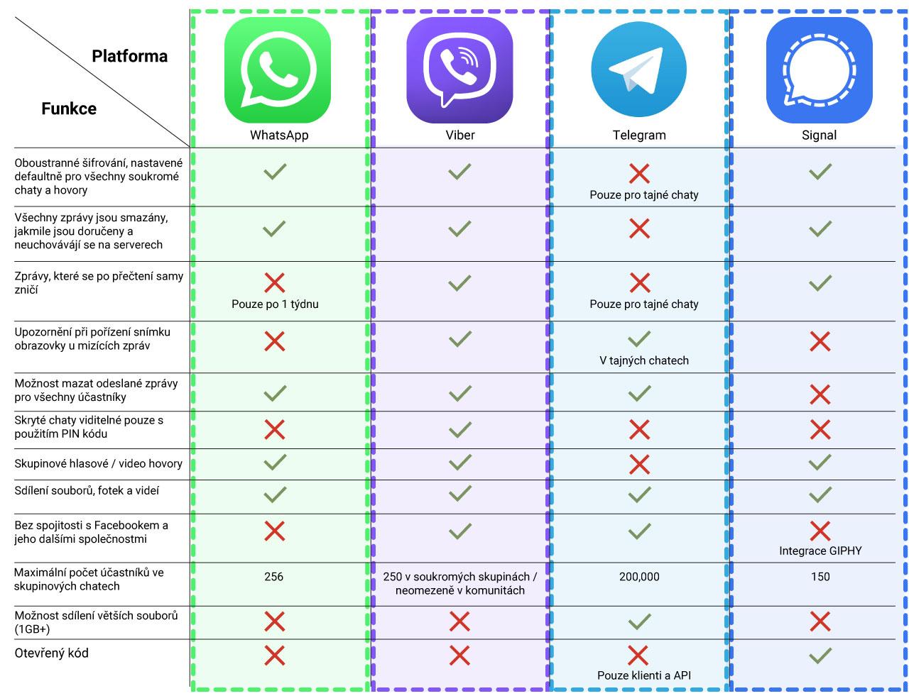 Comparison-chart_CZ